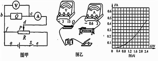 (1)请将图乙中的实物连线按电路图补充完整.