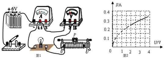 """在""""伏安法测电阻""""实验中,小灯泡额定电压为3."""