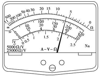 有一个多用电表,其欧姆挡的四个量程分别为:&;×