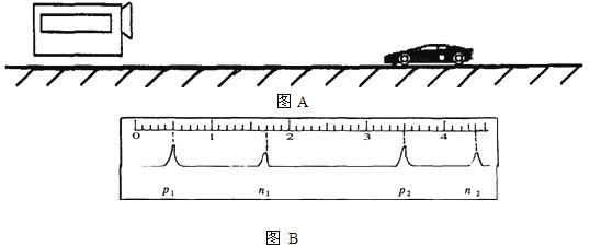 上用超声波测速仪测量车速的示意图,测速仪发出并接收超声波脉冲信号
