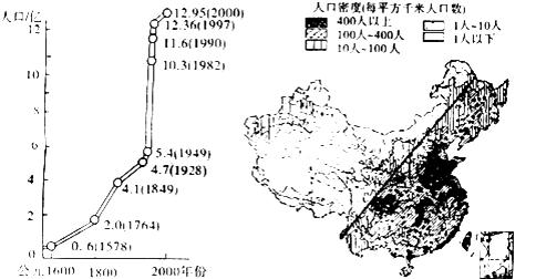 我国的人口政策_中国人口 人口政策的演变,折射时代的变迁