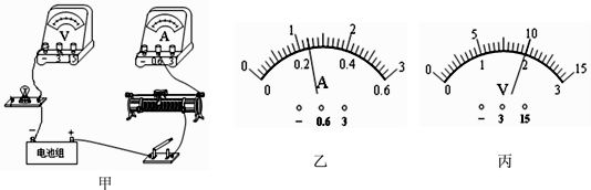 (1)请用笔画线代替导线,在图甲中把电路连接完整,连线时导线不能交叉.