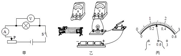 图甲是测量小灯泡电功率的电路.小灯泡的额定电压为2.5v.