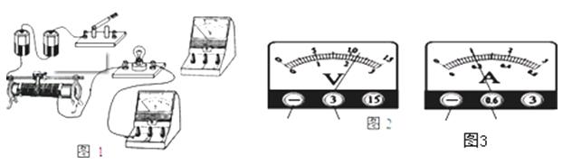 电功率的测量