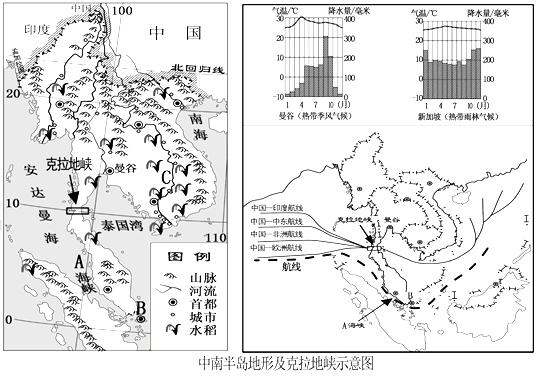 """1) """"中国决定投资开挖泰国境内克拉地峡处的克拉运河"""",克拉运河开通后,中国和南亚、中东、非洲、欧洲之间的贸易将不一定再通过a{#blank#}1{#/blank#}海峡,这将对该海峡东面有""""花园城市""""之称b{#blank#}2{#/blank#}(国家图片"""