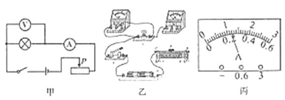 5v的小灯泡的灯丝电阻,他设计的实验电路图如图甲所示.