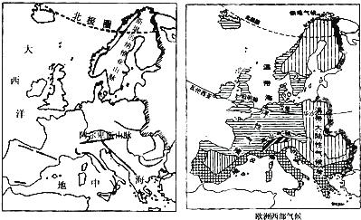读欧洲西部气候类型分布图及气候直方图,回答下列问题
