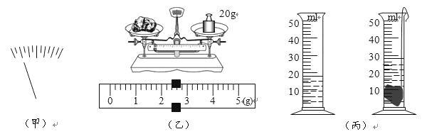 调节天平平衡后,测量小石块质量如图乙所示(天平下方为标尺的放大图)