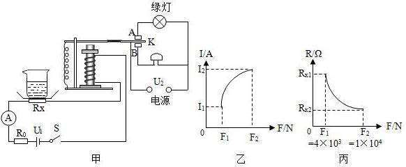 于是喜好钻研的他对电梯的电路图进行了研究,并设计了以下探究实验