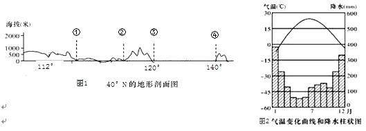 电路 电路图 电子 设计图 原理图 529_190