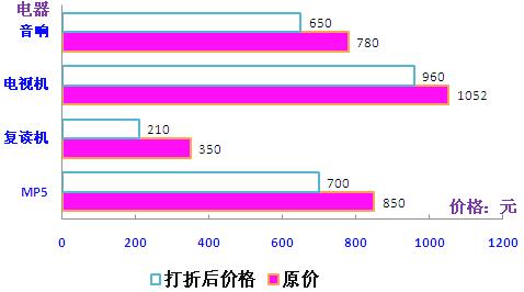 设备产能如何计算_怎样用函数计算人数_人数设备计算