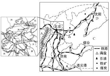 材料三  北京市地图和环渤海地区矿产,交通示意图.