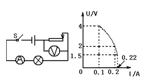 如图所示的电路中,电源电压为20v,定值电阻r为20Ω,滑动变阻器标有30
