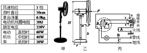 如图甲是一台落地电风扇_如图甲是某种电风扇