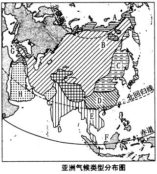 亚洲候类型分布?_读亚洲气候类型分布图