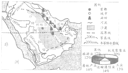 香港人口大量迁移深圳的原因_香港人口增长曲线图(2)