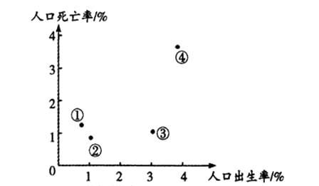 人口迁入率_长三角繁荣的盛宴 杭州会是下一个深圳吗