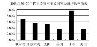 中国经济总量超过意大利_中世纪意大利经济