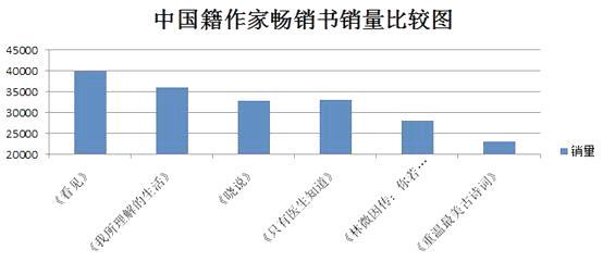 excel表格GDP排序_2016 年浙江省各地市 GDP 情况数据在 Excel 表中如图a所示 图a请回答下列问题