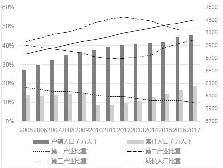 人口流动方向特点_燃油流动方向流程图