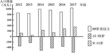 2050中美经济总量_中美人口总量图