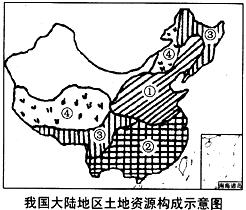 人均耕地面积_我国人均耕地面积图