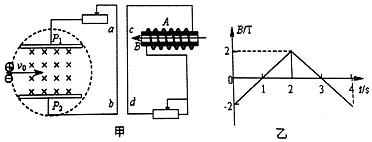 如图是磁流体发电机_如图是磁流体发电机的装置,a、b组成一对平行电极,两板间距为 ...