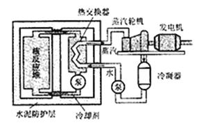 扩散运动的原理_油扩散泵工作原理动画