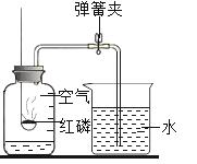 磷元素化学用语_如图所示装置可用于测定空气中氧气的含量,实验前在集气瓶内 ...