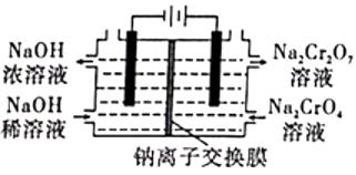 水产腌制的原理_水产养殖水循环原理