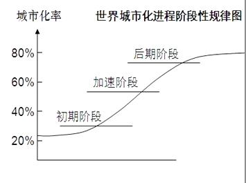 河底镇gdp_5镇再上调GDP增速 全市7 提至10(2)