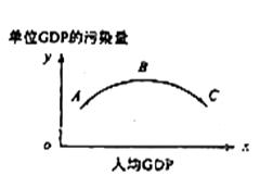 下列表示个经济总量之间的正确关系是