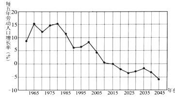 英国常住人口死亡率_英国人口的图片