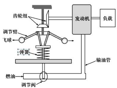 水泵水箱的工作原理_水泵水箱工作原理图