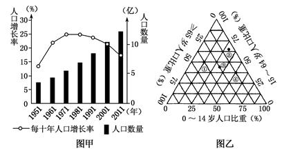 上海市人口迁入城市结构_上海市人口密度分布图(3)